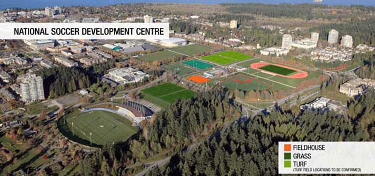National Soccer Development Centre